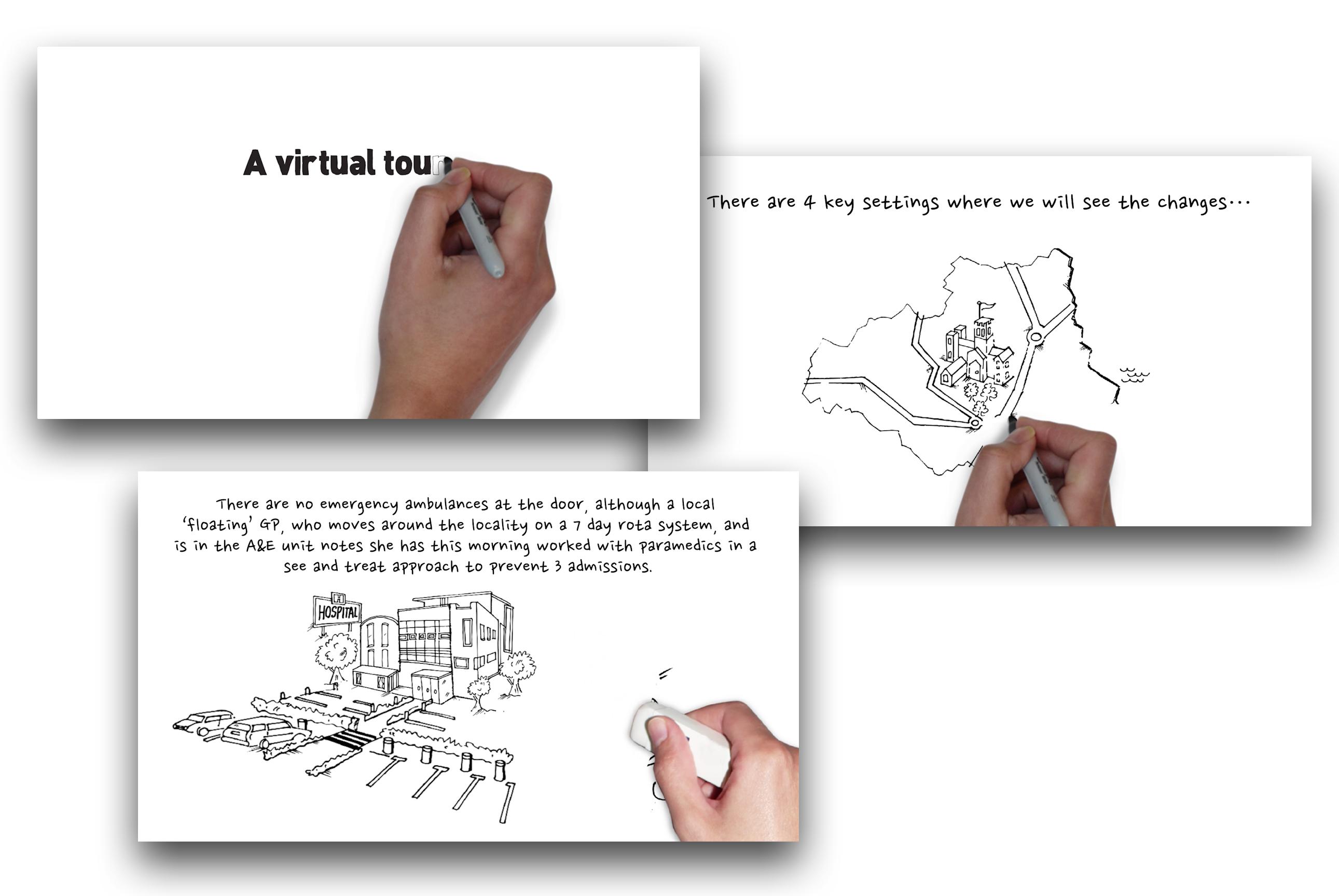 Animated video for NECS