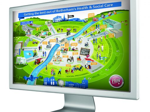 Interactive infographic for Rotherham Foundation Trust