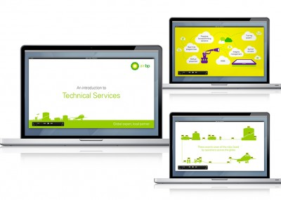 Animated video for Air BP Technical Services