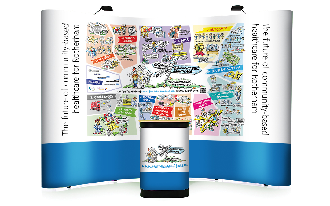 STP comms for Rotherham NHS Foundation Trust